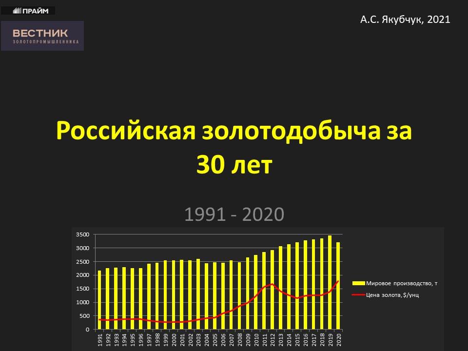 2021/06/ru_yakubchuk_slide_1.jpg