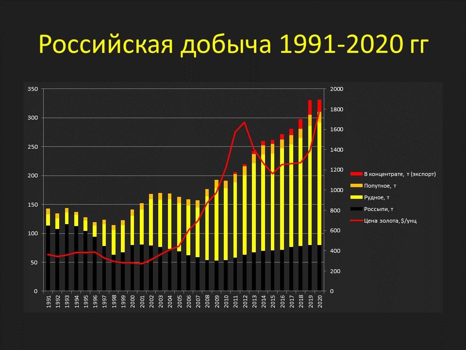 2021/06/ru_yakubchuk_slide_3.jpg
