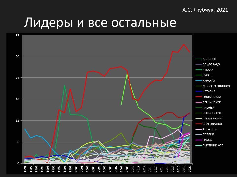 2021/06/ru_yakubchuk_slide_35.jpg