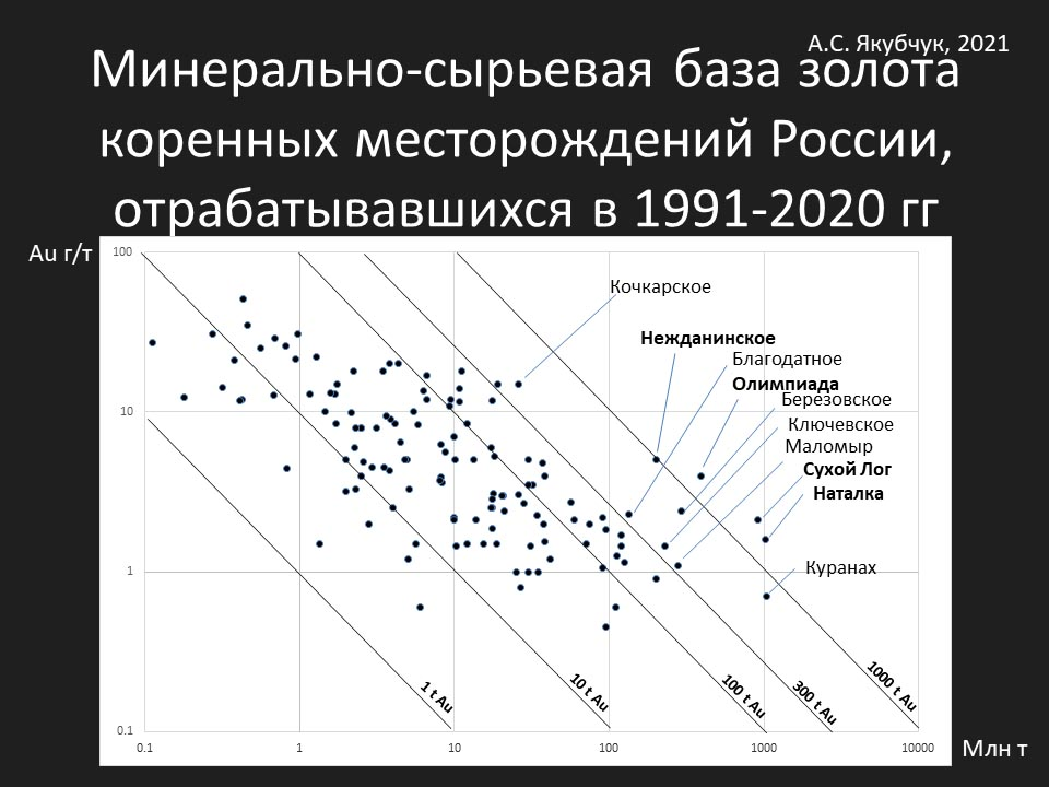 2021/06/ru_yakubchuk_slide_36.jpg