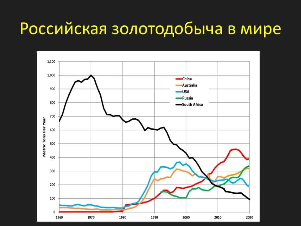 2021/06/ru_yakubchuk_slide_37.jpg